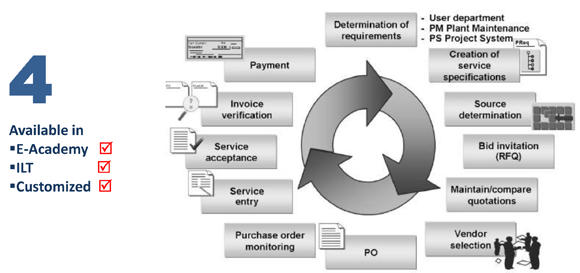 What is Custom Enterprise Resource Planning (ERP) System