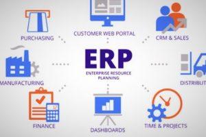 Custom Enterprise Resource Planning (ERP) System