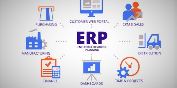 Custom Enterprise Resource Planning (ERP) System - Manifera Blog