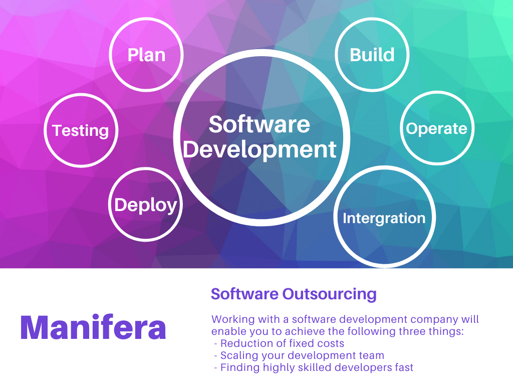 https://www.manifera.com/outsource-software-development/