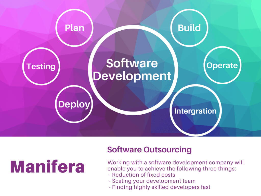 Manifera-Software-Outsourcing-Development-Services